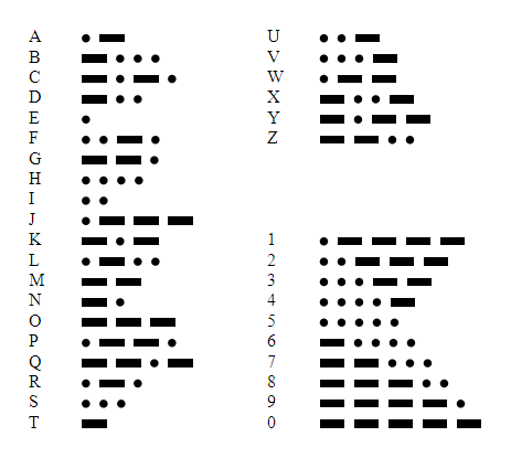 learn morse code letters