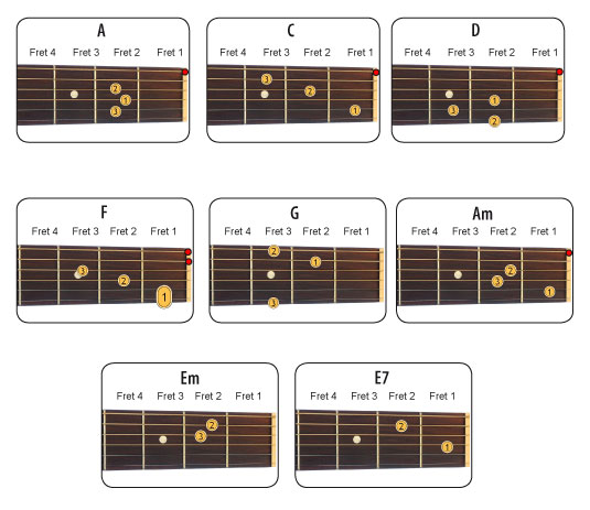 how to find the best online guitar lessons for every level. Black Bedroom Furniture Sets. Home Design Ideas