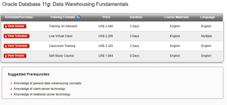 data warehousing. 5 oracle